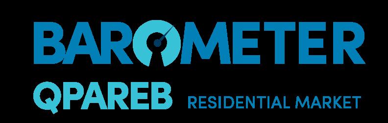 Real Estate Market - APCIQ - Site web